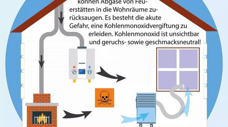 ACHTUNG: Mobile Klimageräte können zur Gefahr werden!!