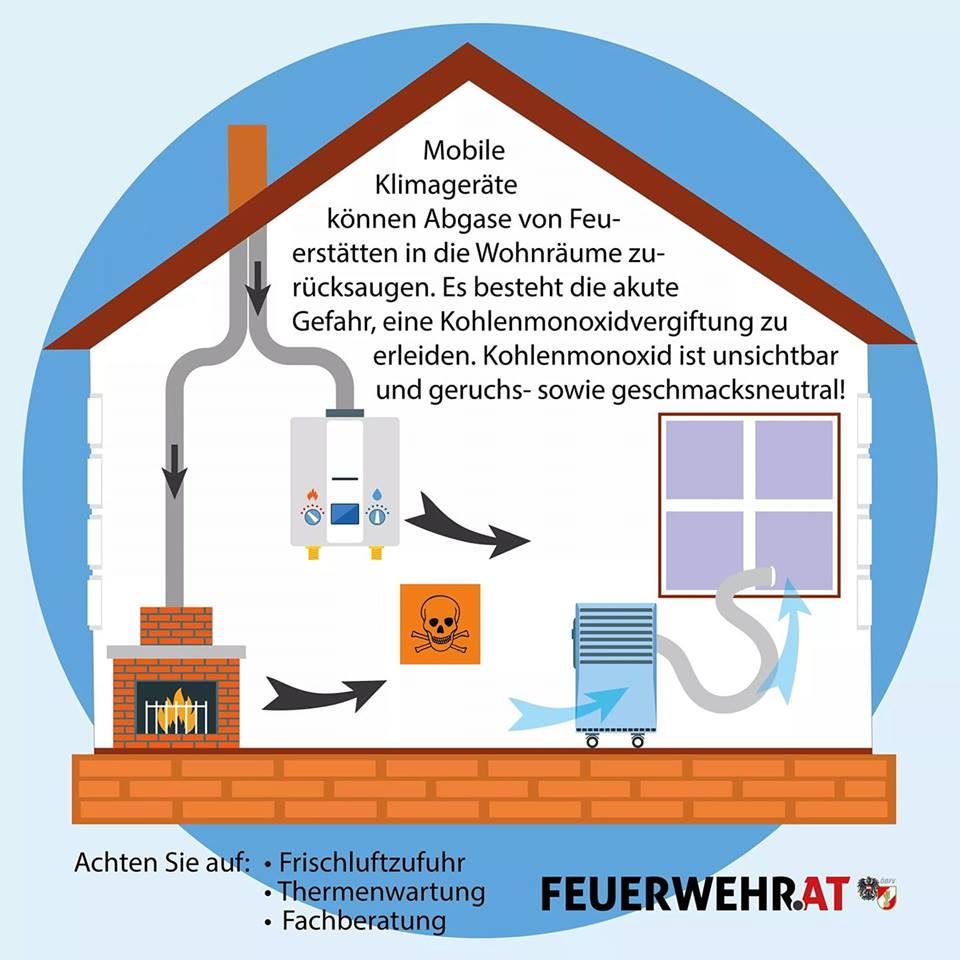 Text und Grafik: www.feuerwehr.at